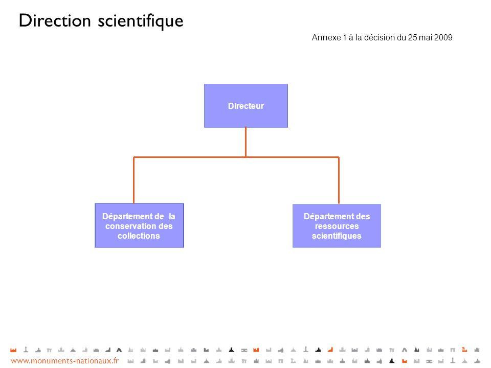 www.monuments-nationaux.fr Directeur Département des opérations Département de la programmation Département informatique Direction de la maîtrise douvrage Annexe 1 à la décision du 25 mai 2009