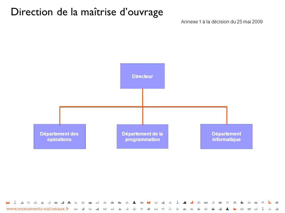 www.monuments-nationaux.fr Direction du développement culturel et des publics Directeur Département des publics Département des manifestations culturelles Annexe 1 à la décision du 25 mai 2009