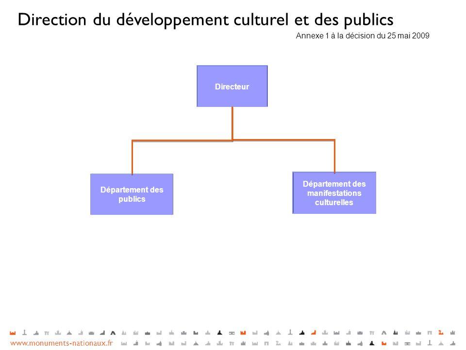 www.monuments-nationaux.fr Direction du développement culturel et des publics Directeur Département des publics Département des manifestations culture