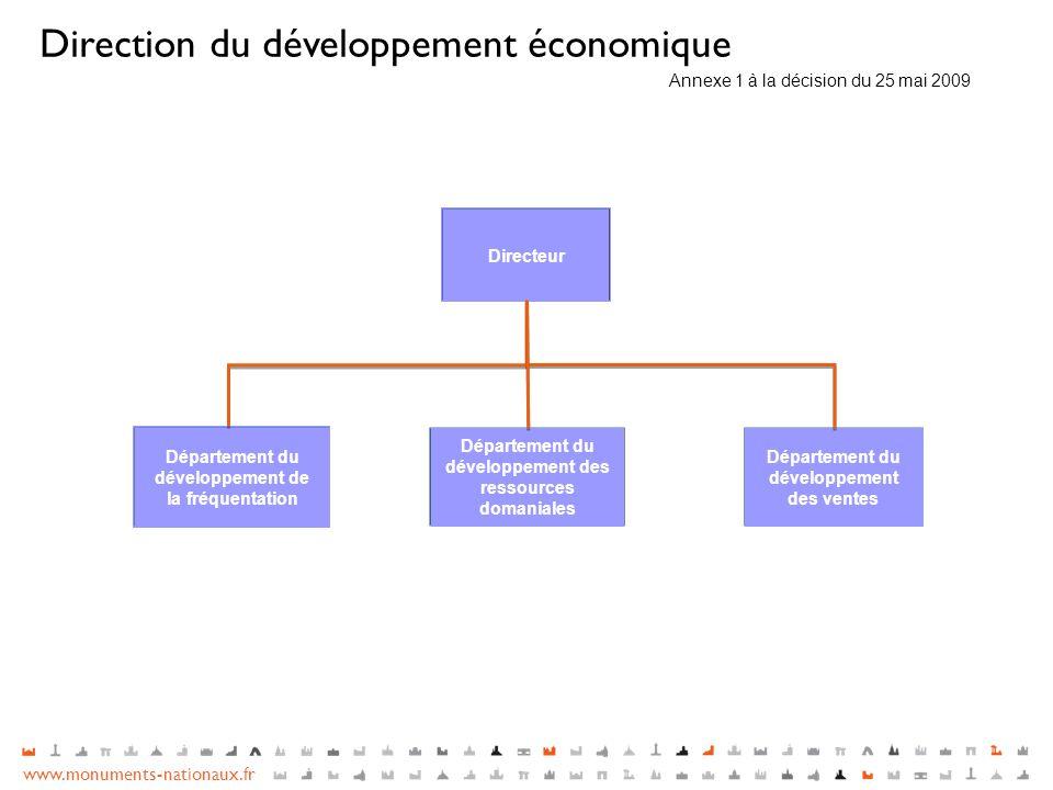 www.monuments-nationaux.fr Directeur Département du développement de la fréquentation Département du développement des ventes Département du développe