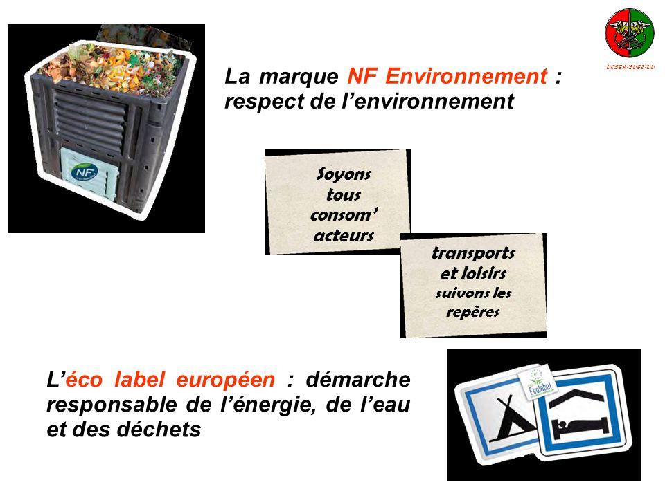 Léco label européen : démarche responsable de lénergie, de leau et des déchets La marque NF Environnement : respect de lenvironnement Soyons tous cons