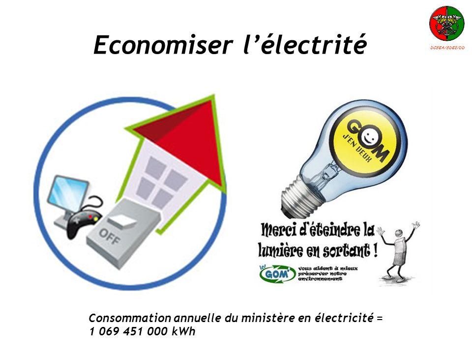 Economiser lélectrité Consommation annuelle du ministère en électricité = 1 069 451 000 kWh DCSEA/SDE2/DD