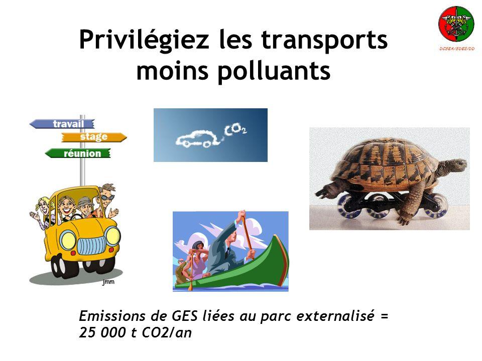 Privilégiez les transports moins polluants Emissions de GES liées au parc externalisé = 25 000 t CO2/an DCSEA/SDE2/DD
