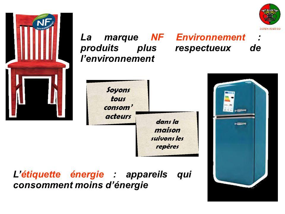 Létiquette énergie : appareils qui consomment moins dénergie La marque NF Environnement : produits plus respectueux de lenvironnement Soyons tous cons