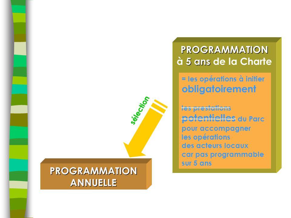 PROGRAMMATION 5 ans à 5 ans de la Charte PROGRAMMATION ANNUELLE sélection = les opérations à initier obligatoirement les prestations potentielles du Parc pour accompagner les opérations des acteurs locaux car pas programmable sur 5 ans