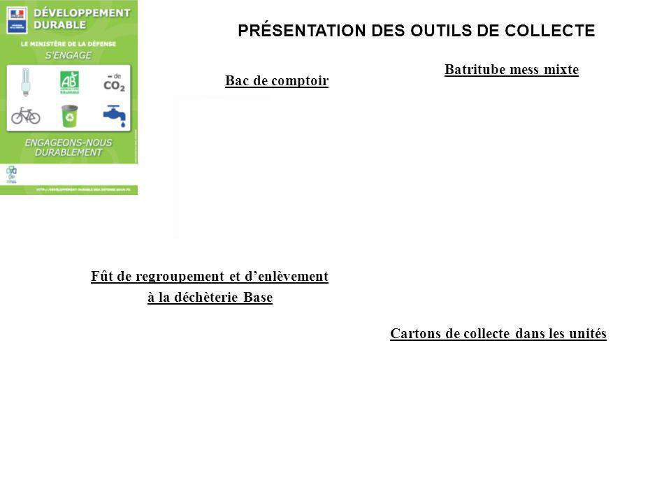 CARTOGRAPHIE DES POINTS DE COLLECTE ACCESSIBLE SUR : LE PORTAIL INTRADEF DE LA BA106 SITE « PRÉVENTION » ONGLET « ENVIRONNEMENT » RUBRIQUE « DÉCHETS »