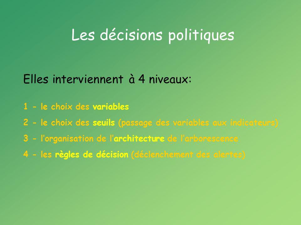 Les décisions politiques Elles interviennent à 4 niveaux: 1 - le choix des variables 2 - le choix des seuils (passage des variables aux indicateurs) 3 - lorganisation de larchitecture de larborescence 4 - les règles de décision (déclenchement des alertes)