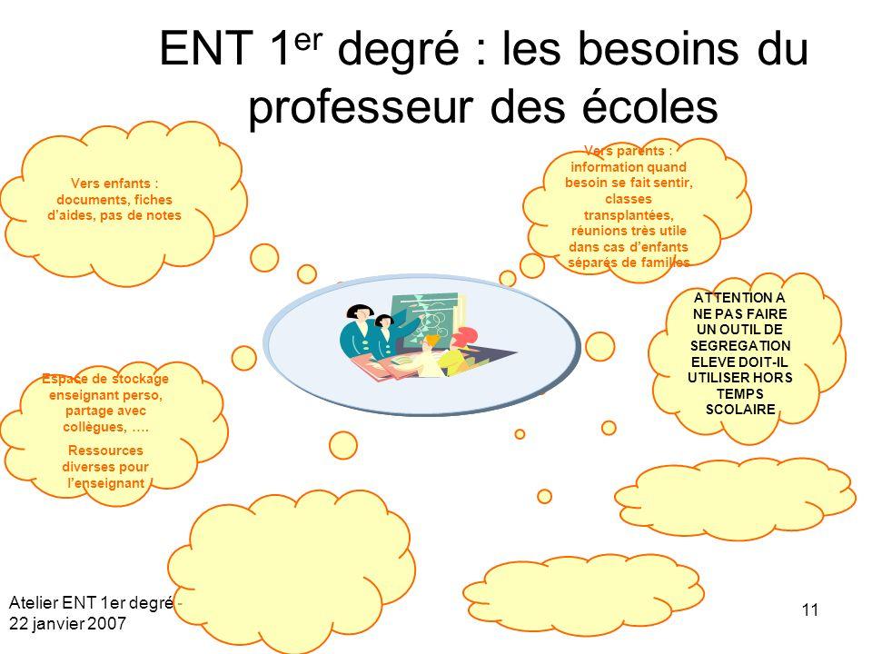 Atelier ENT 1er degré - 22 janvier 2007 11 Vers enfants : documents, fiches daides, pas de notes Espace de stockage enseignant perso, partage avec col