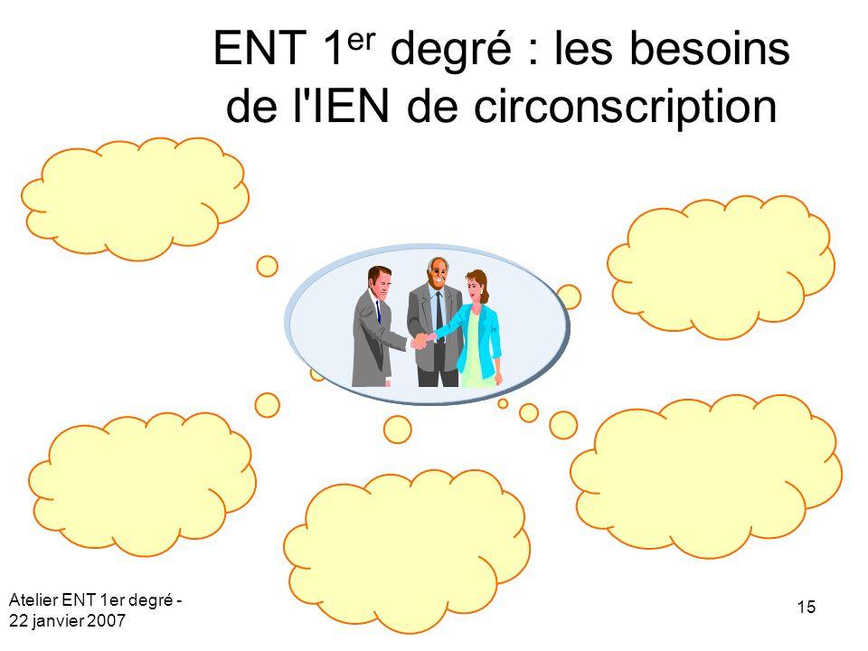 Atelier ENT 1er degré - 22 janvier 2007 15 ENT 1 er degré : les besoins de l'IEN de circonscription