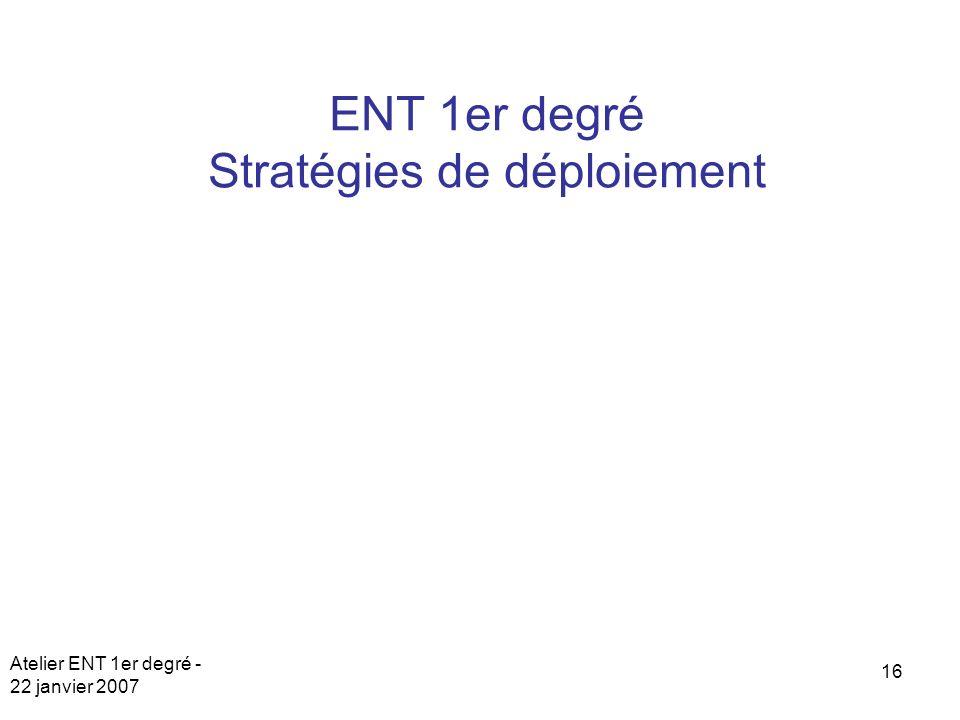 Atelier ENT 1er degré - 22 janvier 2007 16 ENT 1er degré Stratégies de déploiement