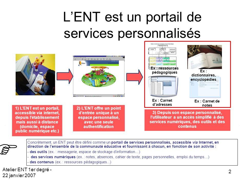 Atelier ENT 1er degré - 22 janvier 2007 2 1) LENT est un portail, accessible via internet, depuis létablissement mais aussi à distance (domicile, espa