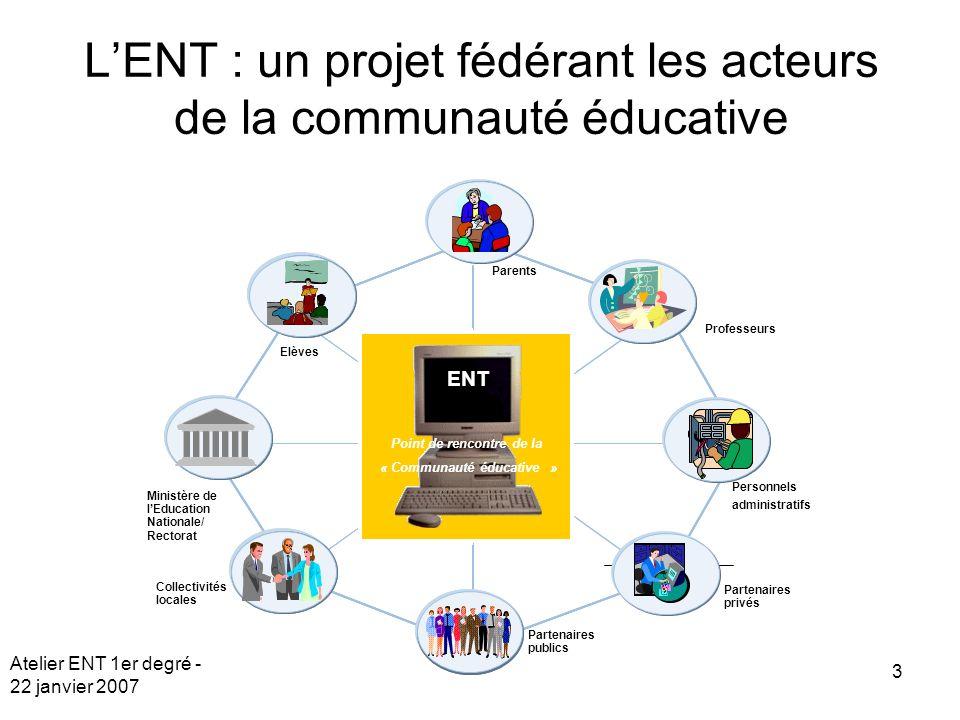 Atelier ENT 1er degré - 22 janvier 2007 3 Portail éducatif Point de rencontre de la « Communauté éducative » Elèves Professeurs Personnels administrat