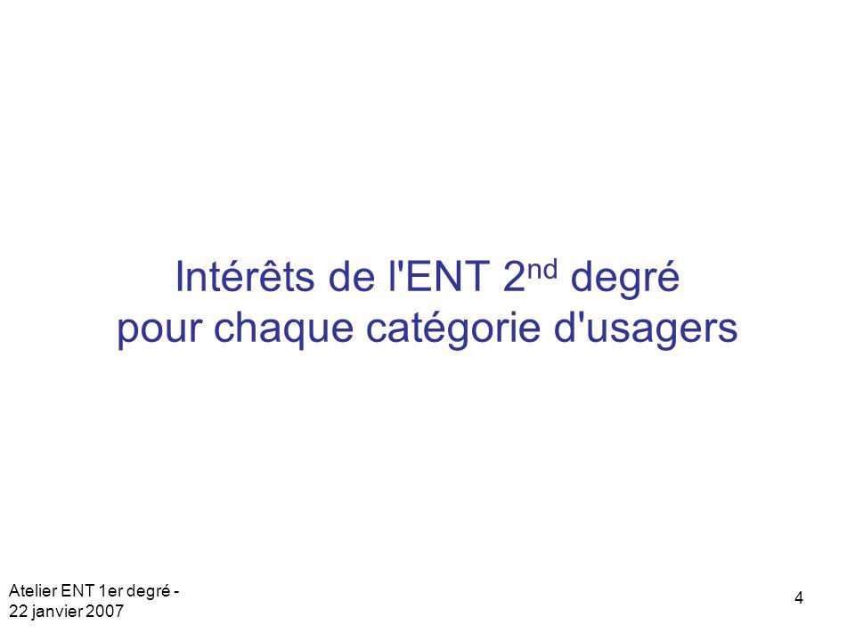 Atelier ENT 1er degré - 22 janvier 2007 4 Intérêts de l'ENT 2 nd degré pour chaque catégorie d'usagers