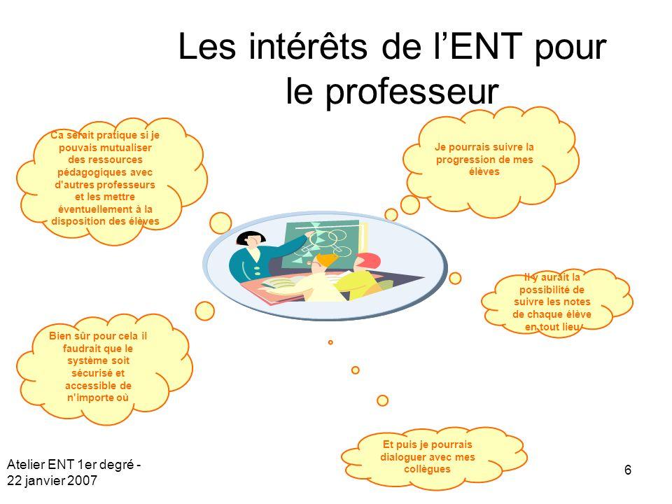 Atelier ENT 1er degré - 22 janvier 2007 6 Ca serait pratique si je pouvais mutualiser des ressources pédagogiques avec d'autres professeurs et les met