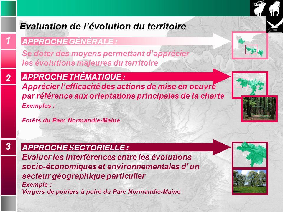 2 3 1 APPROCHE GÉNÉRALE : 2 3 Evaluation de lévolution du territoire 1 Se doter des moyens permettant dapprécier les évolutions majeures du territoire