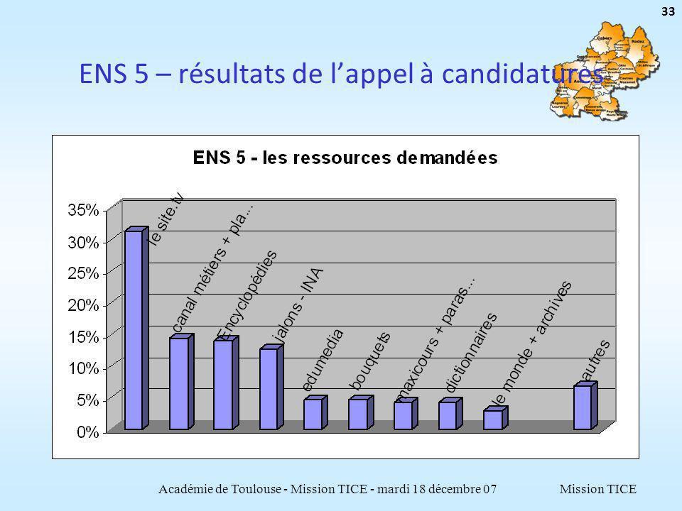 Mission TICE ENS 5 – résultats de lappel à candidatures Académie de Toulouse - Mission TICE - mardi 18 décembre 07 33