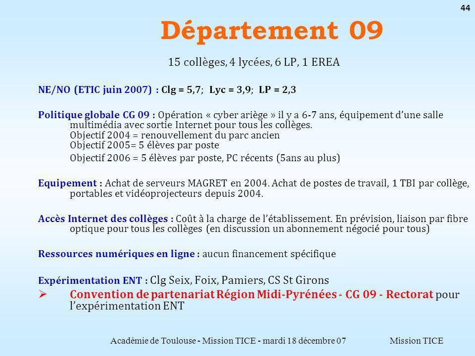 Mission TICE Département 09 Académie de Toulouse - Mission TICE - mardi 18 décembre 07 44 15 collèges, 4 lycées, 6 LP, 1 EREA NE/NO (ETIC juin 2007) : Clg = 5,7; Lyc = 3,9; LP = 2,3 Politique globale CG 09 : Opération « cyber ariège » il y a 6-7 ans, équipement dune salle multimédia avec sortie Internet pour tous les collèges.