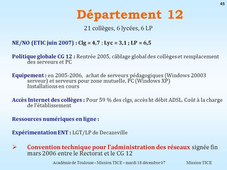 Mission TICE Département 12 Académie de Toulouse - Mission TICE - mardi 18 décembre 07 45 21 collèges, 6 lycées, 6 LP NE/NO (ETIC juin 2007) : Clg = 4,7 ; Lyc = 3,1 ; LP = 6,5 Politique globale CG 12 : Rentrée 2005, câblage global des collèges et remplacement des serveurs et PC Equipement : en 2005-2006, achat de serveurs pédagogiques (Windows 20003 serveur) et serveurs pour zone mutuelle, PC (Windows XP) Installations en cours Accès Internet des collèges : Pour 59 % des clgs, accès ht débit ADSL.