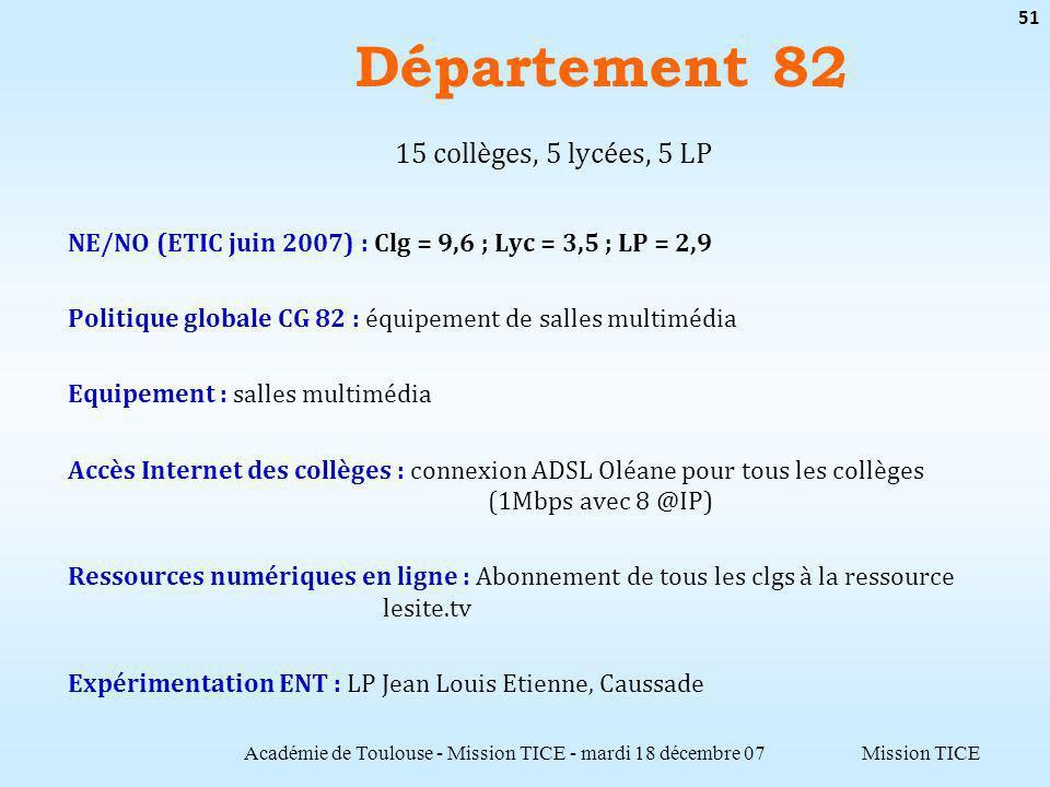 Mission TICE Département 82 Académie de Toulouse - Mission TICE - mardi 18 décembre 07 51 15 collèges, 5 lycées, 5 LP NE/NO (ETIC juin 2007) : Clg = 9,6 ; Lyc = 3,5 ; LP = 2,9 Politique globale CG 82 : équipement de salles multimédia Equipement : salles multimédia Accès Internet des collèges : connexion ADSL Oléane pour tous les collèges (1Mbps avec 8 @IP) Ressources numériques en ligne : Abonnement de tous les clgs à la ressource lesite.tv Expérimentation ENT : LP Jean Louis Etienne, Caussade