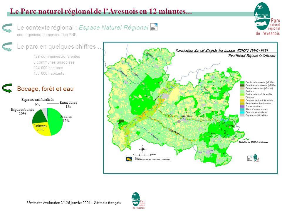 Séminaire évaluation 25-26 janvier 2001 - Gâtinais français Le Parc naturel régional de lAvesnois en 12 minutes...