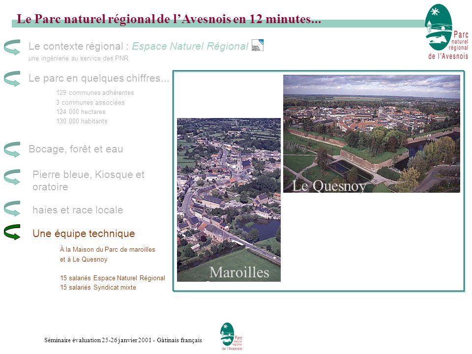 Séminaire évaluation 25-26 janvier 2001 - Gâtinais français 1996 Le chantier de lévaluation dans lAvesnois … Évolution - suivi du territoire Diagnostic patrimonial et socio-économique (Outil SIG) Mission aérienne 1998