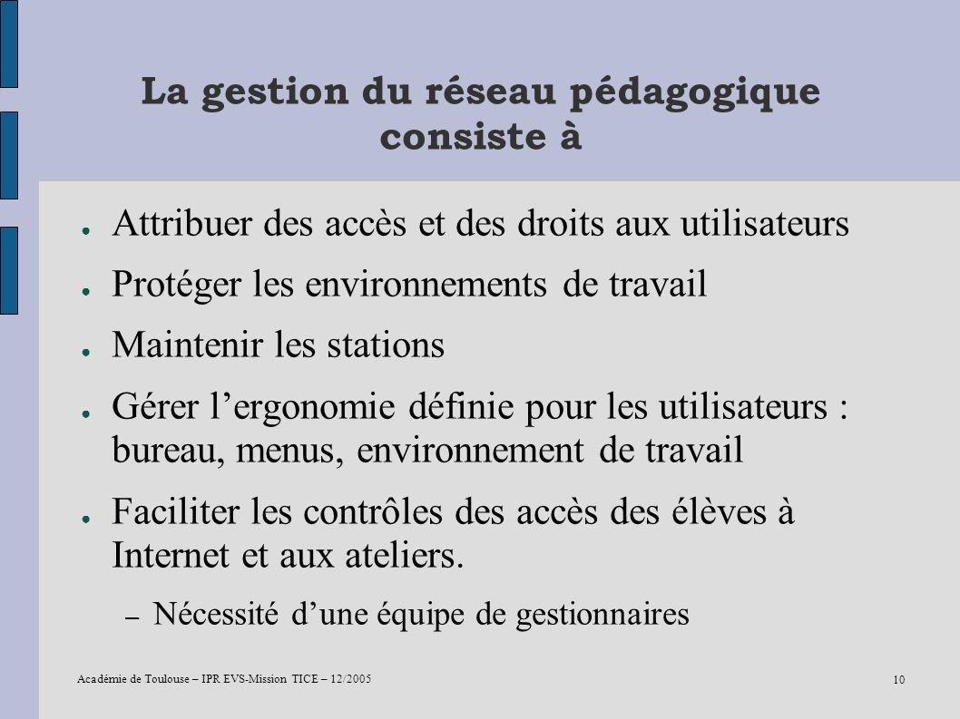 Académie de Toulouse – IPR EVS-Mission TICE – 12/2005 10 La gestion du réseau pédagogique consiste à Attribuer des accès et des droits aux utilisateur