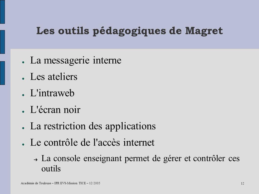 Académie de Toulouse – IPR EVS-Mission TICE – 12/2005 12 Les outils pédagogiques de Magret La messagerie interne Les ateliers L'intraweb L'écran noir