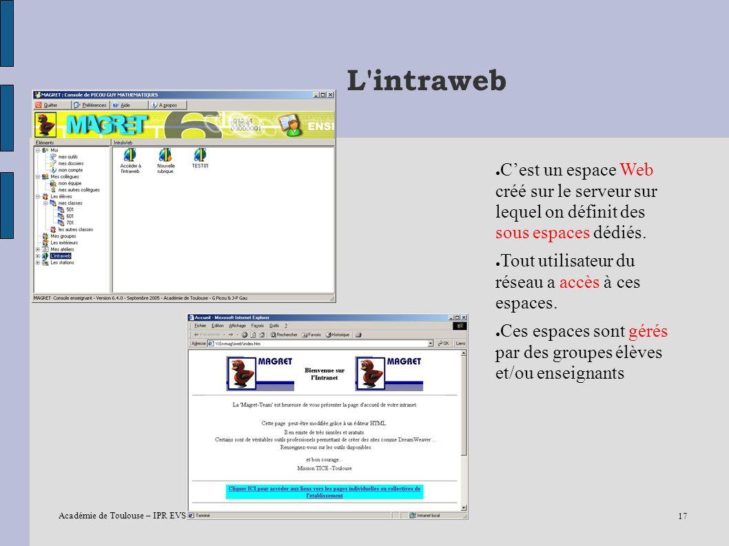Académie de Toulouse – IPR EVS-Mission TICE – 12/2005 17 L'intraweb Cest un espace Web créé sur le serveur sur lequel on définit des sous espaces dédi
