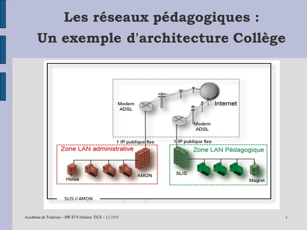 Académie de Toulouse – IPR EVS-Mission TICE – 12/2005 3 Les réseaux pédagogiques : Un exemple d'architecture Collège