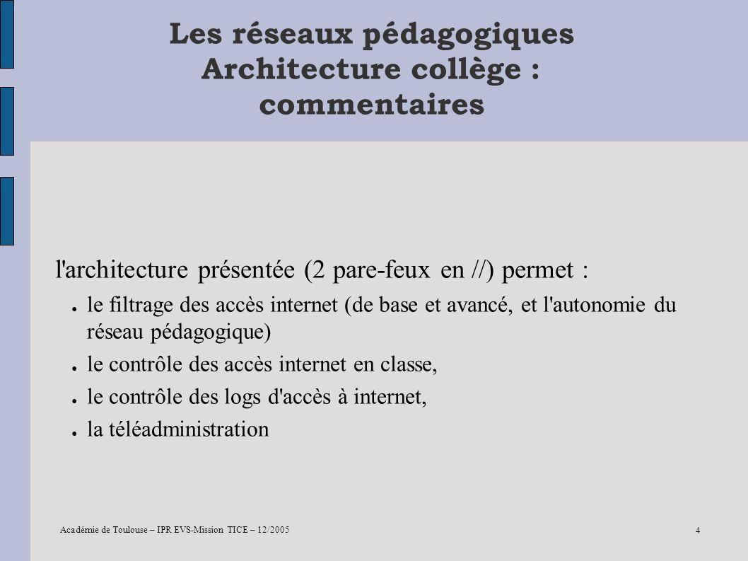 Académie de Toulouse – IPR EVS-Mission TICE – 12/2005 4 Les réseaux pédagogiques Architecture collège : commentaires l'architecture présentée (2 pare-