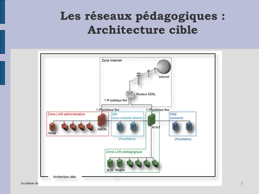 Académie de Toulouse – IPR EVS-Mission TICE – 12/2005 5 Les réseaux pédagogiques : Architecture cible
