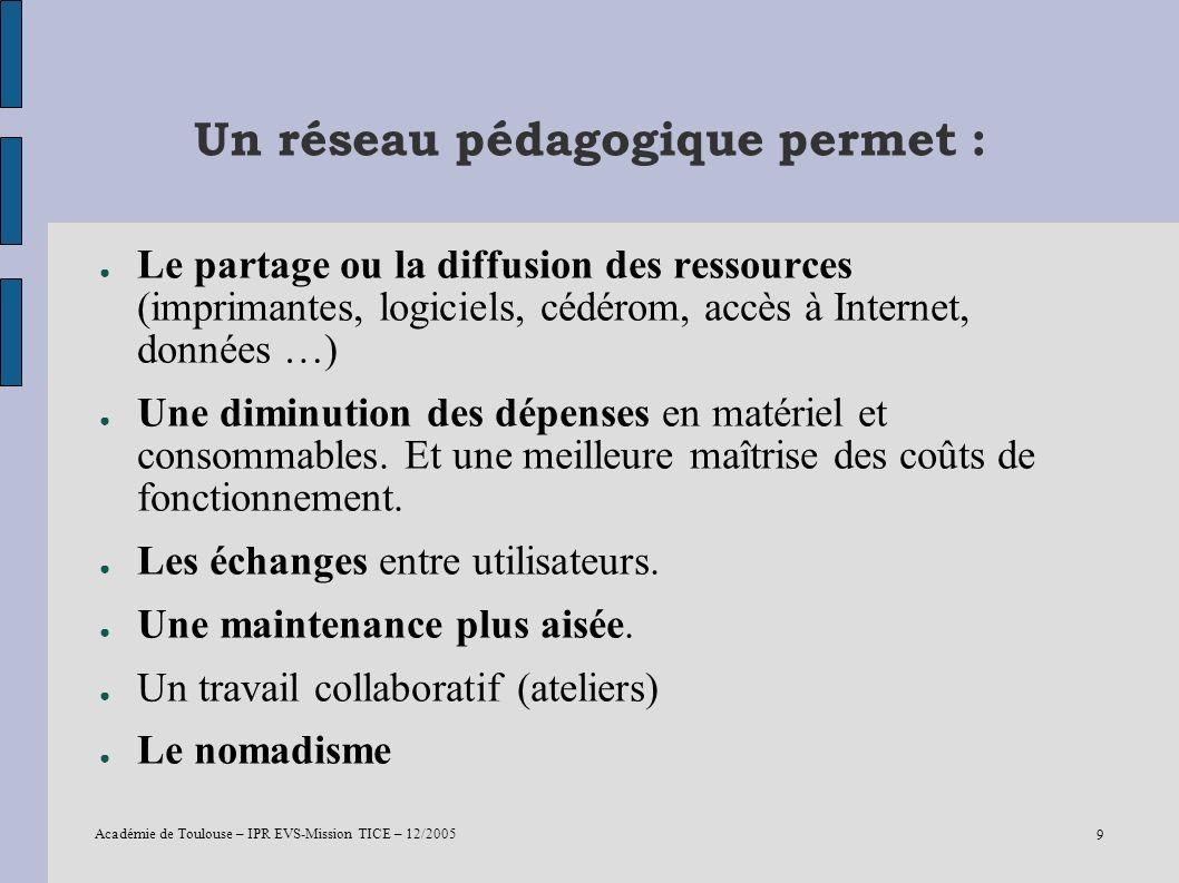 Académie de Toulouse – IPR EVS-Mission TICE – 12/2005 9 Un réseau pédagogique permet : Le partage ou la diffusion des ressources (imprimantes, logicie