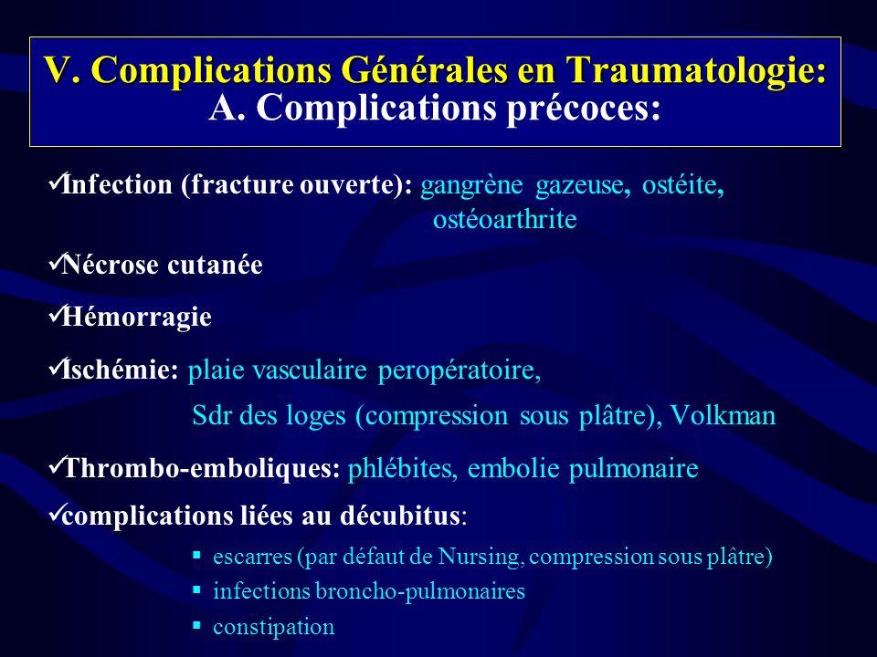 Infection: ostéite, ostéoarthrite pseudarthrose septique Déplacement secondaire Pseudarthrose (non consolidation) Algoneurodystrophie Complications musculaires et articulaires (amyotrophie, enraidissement) V.