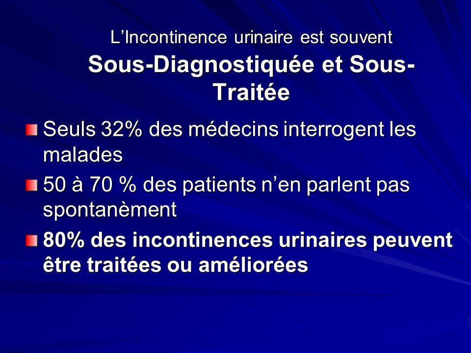 LIncontinence urinaire est souvent Sous-Diagnostiquée et Sous- Traitée Seuls 32% des médecins interrogent les malades 50 à 70 % des patients nen parle