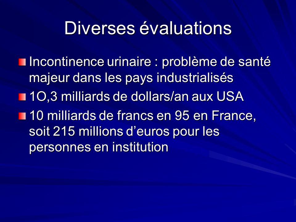 Diverses évaluations Incontinence urinaire : problème de santé majeur dans les pays industrialisés 1O,3 milliards de dollars/an aux USA 10 milliards d