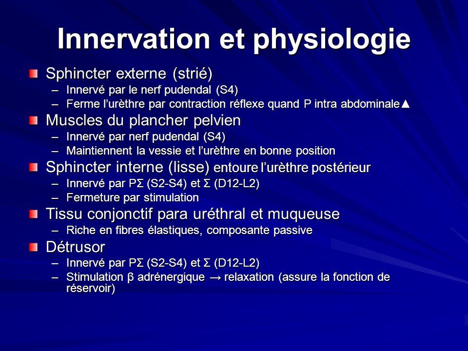 Innervation et physiologie Sphincter externe (strié) –Innervé par le nerf pudendal (S4) –Ferme lurèthre par contraction réflexe quand P intra abdomina