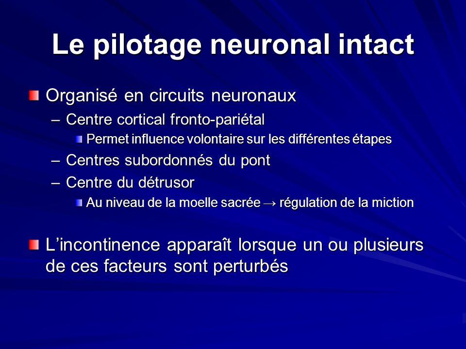 Le pilotage neuronal intact Organisé en circuits neuronaux –Centre cortical fronto-pariétal Permet influence volontaire sur les différentes étapes –Ce