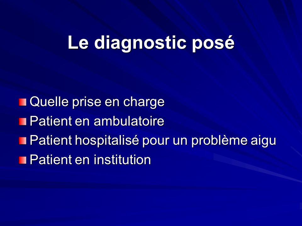Le diagnostic posé Quelle prise en charge Patient en ambulatoire Patient hospitalisé pour un problème aigu Patient en institution