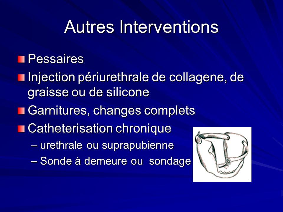 Autres Interventions Pessaires Injection périurethrale de collagene, de graisse ou de silicone Garnitures, changes complets Catheterisation chronique