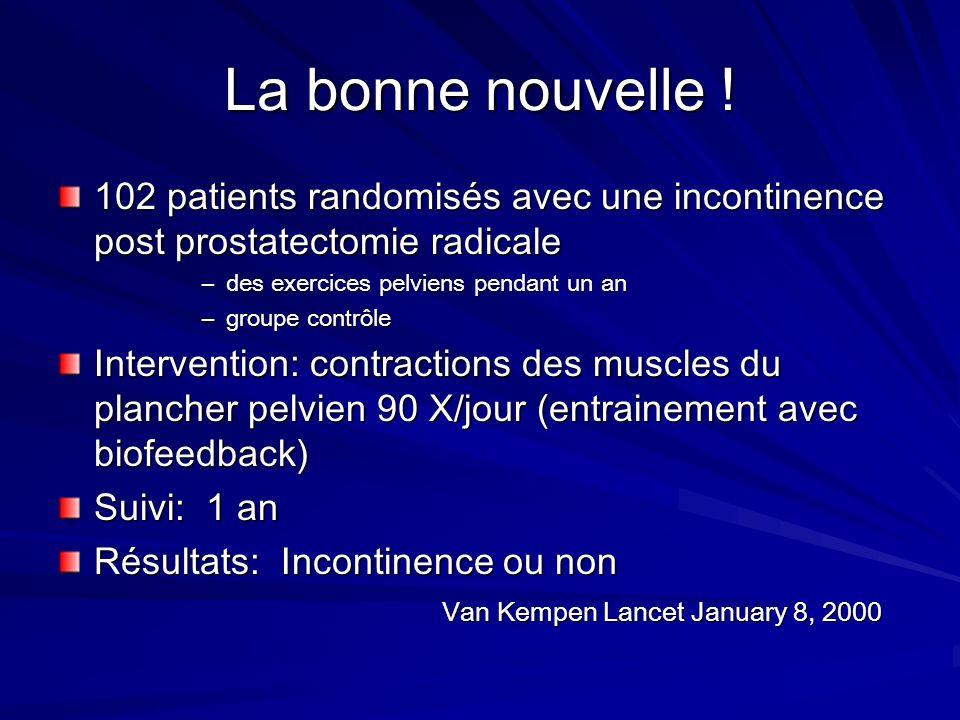 La bonne nouvelle ! 102 patients randomisés avec une incontinence post prostatectomie radicale –des exercices pelviens pendant un an –groupe contrôle