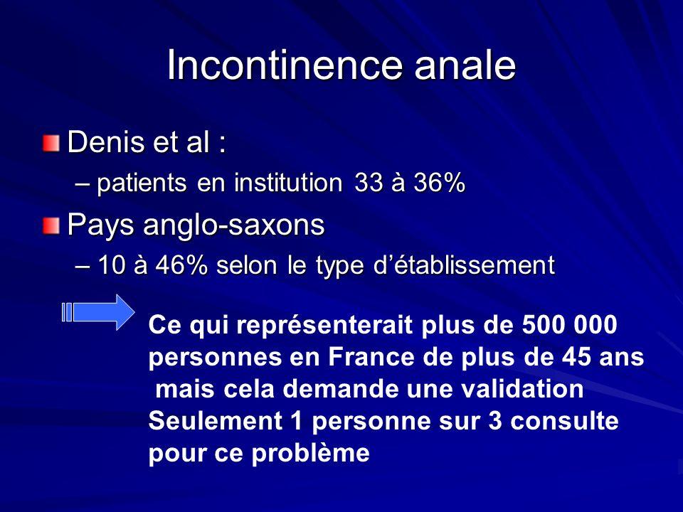 Incontinence anale Denis et al : –patients en institution 33 à 36% Pays anglo-saxons –10 à 46% selon le type détablissement Ce qui représenterait plus