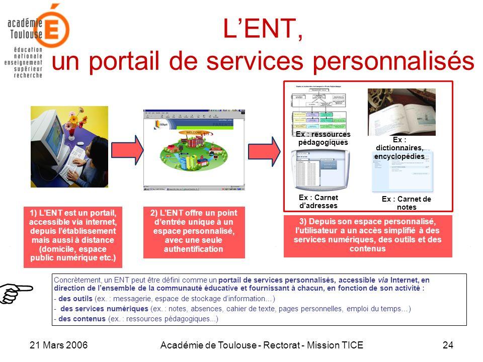 21 Mars 2006Académie de Toulouse - Rectorat - Mission TICE24 1) LENT est un portail, accessible via internet, depuis létablissement mais aussi à dista