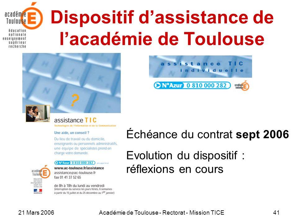 21 Mars 2006Académie de Toulouse - Rectorat - Mission TICE41 Dispositif dassistance de lacadémie de Toulouse Échéance du contrat sept 2006 Evolution d