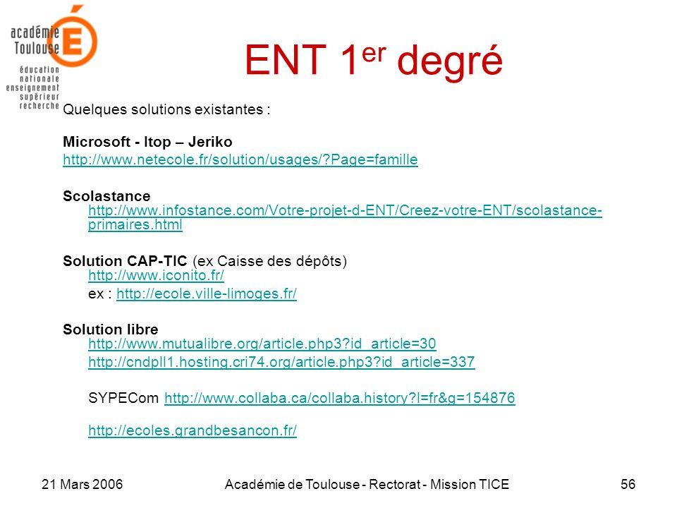 21 Mars 2006Académie de Toulouse - Rectorat - Mission TICE56 ENT 1 er degré Quelques solutions existantes : Microsoft - Itop – Jeriko http://www.netec