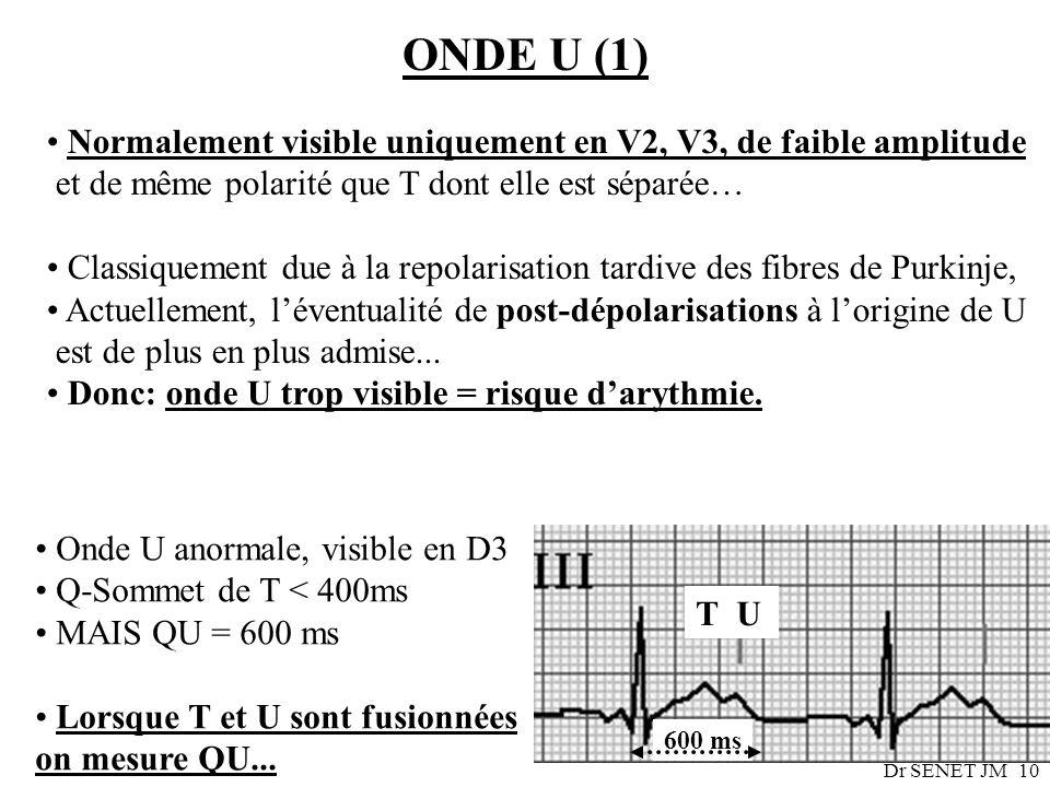 Dr SENET JM10 ONDE U (1) Normalement visible uniquement en V2, V3, de faible amplitude et de même polarité que T dont elle est séparée… Classiquement