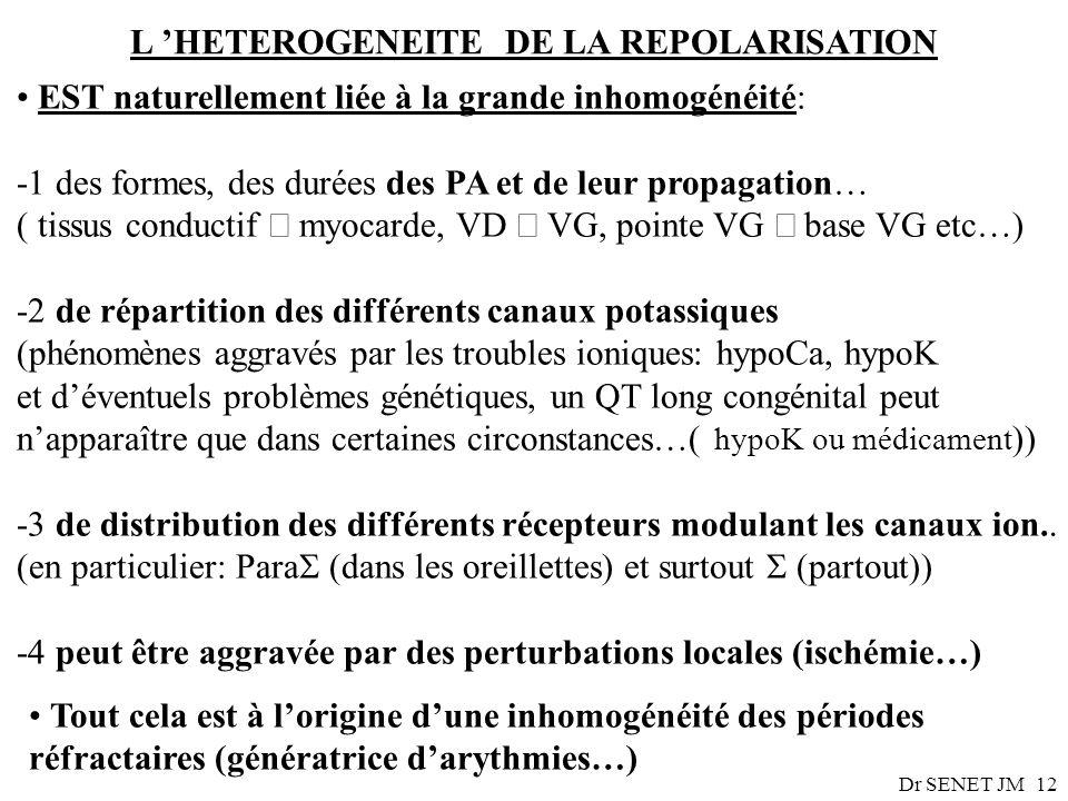 Dr SENET JM12 L HETEROGENEITE DE LA REPOLARISATION Tout cela est à lorigine dune inhomogénéité des périodes réfractaires (génératrice darythmies…) EST