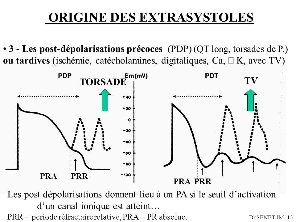 Dr SENET JM13 ORIGINE DES EXTRASYSTOLES 3 - Les post-dépolarisations précoces (PDP) (QT long, torsades de P.) ou tardives (ischémie, catécholamines, d