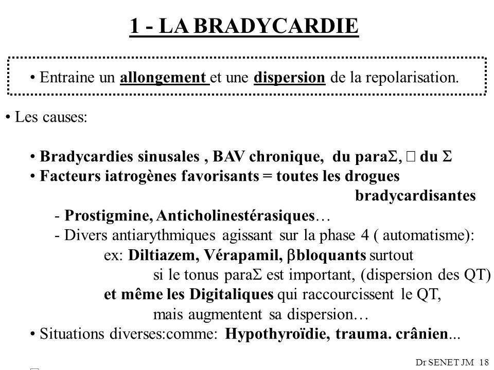 Dr SENET JM18 1 - LA BRADYCARDIE Entraine un allongement et une dispersion de la repolarisation. Les causes: Bradycardies sinusales, BAV chronique, du