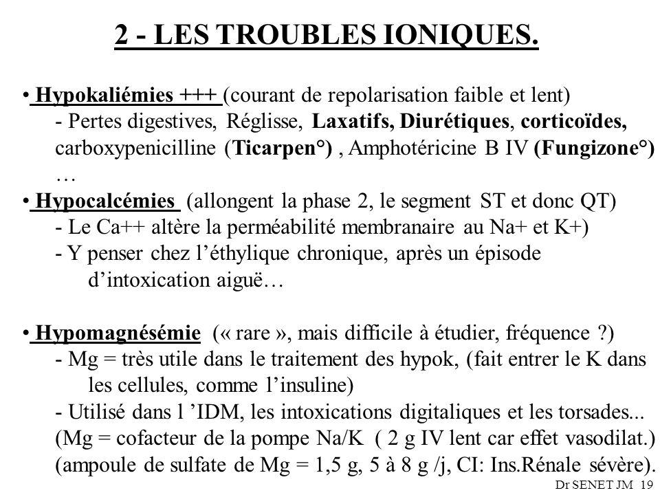 Dr SENET JM19 2 - LES TROUBLES IONIQUES. Hypokaliémies +++ (courant de repolarisation faible et lent) - Pertes digestives, Réglisse, Laxatifs, Diuréti