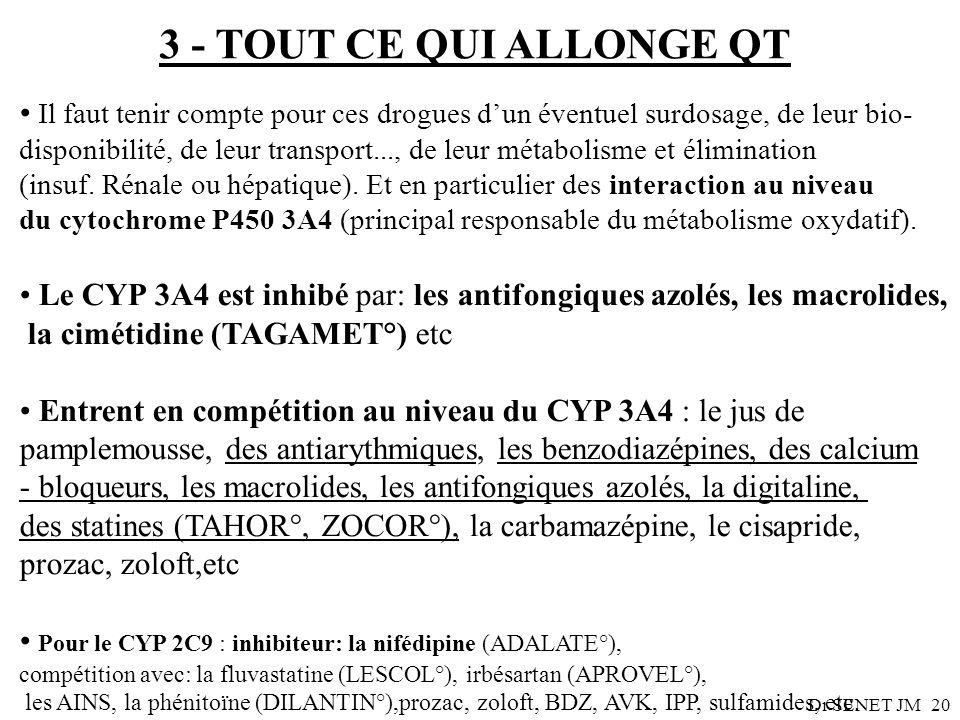 Dr SENET JM20 3 - TOUT CE QUI ALLONGE QT Il faut tenir compte pour ces drogues dun éventuel surdosage, de leur bio- disponibilité, de leur transport..